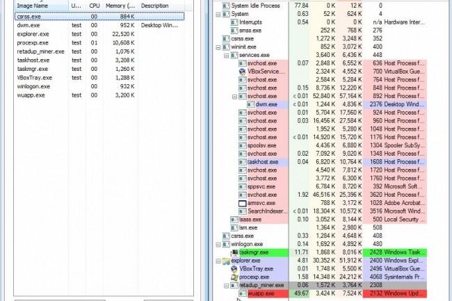 Le processus de minage (wuapp.exe) installé sur les systèmes zombies du botnet Retadup se ferme à l'ouverture du gestionnaire de tâches et redémarre à la fermeture de celui-ci. (crédit : Avast)