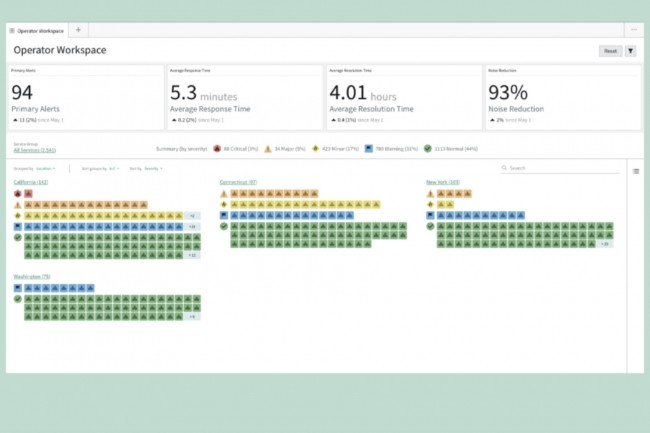 Avec la version New York de sa plateforme d'ITSM, ServiceNow fournit aux équipes IT unWorkspace Operator pour suivre l'état de santé des services. La console réunit l'ensemble des informations venant de la gestion opérationnelle de l'IT. (Crédit : ServiceNow)