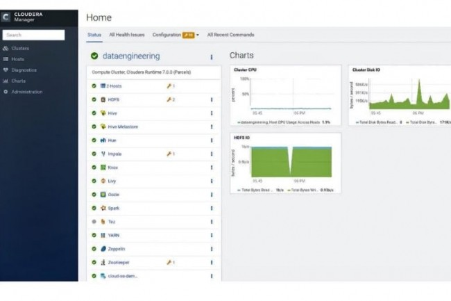 Le service de datawarehouse de la CDP exploite des moteurs open source comme Impala, Hive LLap, Hive on Tez et des outils tels que Hue ou Workload XM. (Crédit : Cloudera)