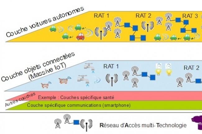 La vidéosurveillance sera la principale consommatrice de 5G dans l'IoT. (Crédit D.R.)