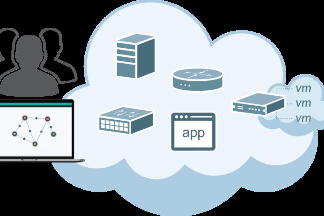 Tokalabs Software Defined Labs automatise la configuration des bancs d'essai réseau