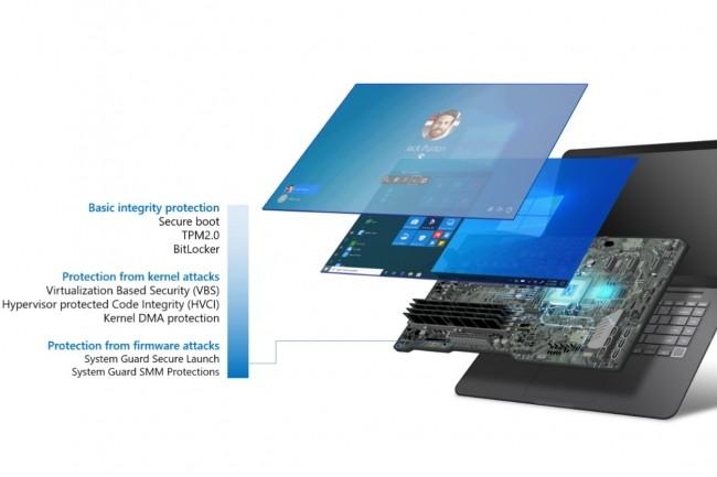 Les PC Secured-core intègrent des mécanismes de défense intégrés dans le hardware. (Crédit Microsoft)