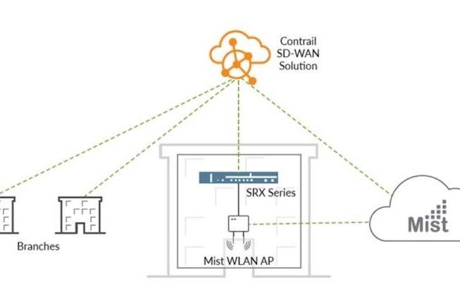 Juniper entend faciliter la gestion des réseaux câblés, sans fil et multicloud avec un zeste d'IA. (Crédit Juniper)