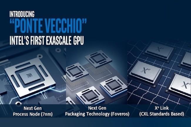 Pour rattraper Nvidia sur le marché des GPU pour serveurs, Intel empile ses dernières technologies pour muscler son architecture Ponte Vecchio. (Crédit D.R.)