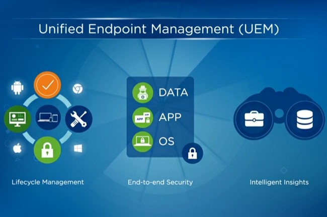 La solution Workspace ONE Unified Endpoint Management (UEM) basée sur la technologie AirWatch de VMware a été placée en tête des solution EMM du marché. (Crédit : VMware)
