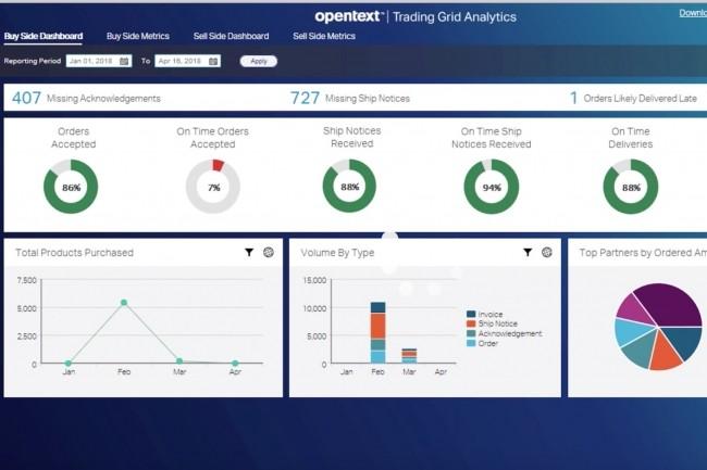 La plateformeTrading Grid d'Open Text combine un ensemble de services managés pour que les entreprises puissent automatiser les échanges de données normalisésavec leurs partenaires commerciaux. (Crédit : Open Text)