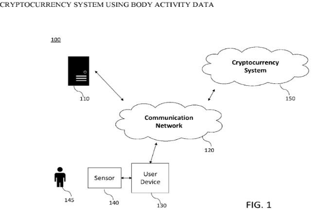 Dans un brevet, Microsoft explore la piste de l'activit� corporelle (ondes c�r�brales, chaleur...) pour miner de la monnaie virtuelle. (Cr�dit Photo : Microsoft)