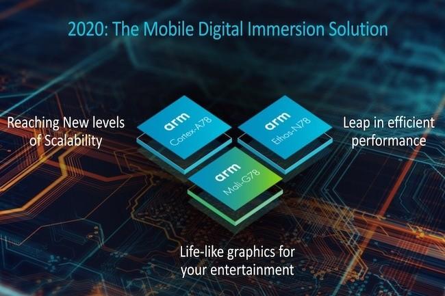 Le Cortex A78 a été spécialement conçu pour répondre aux besoins de la 5G. (Crédit ARM)