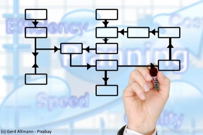 Une bonne compréhension des processus est le premier facteur de succès des projets de RPA, citée par 59% des sondés. (crédit : D.R.)