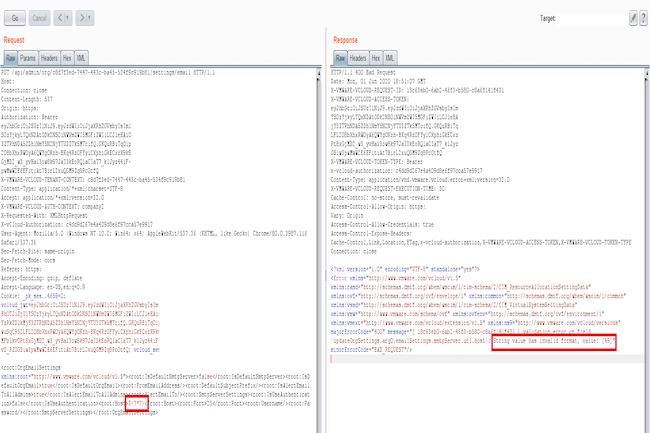Les opérateurs de cloud doivent corriger sans délai la faille VMware Cloud Director.