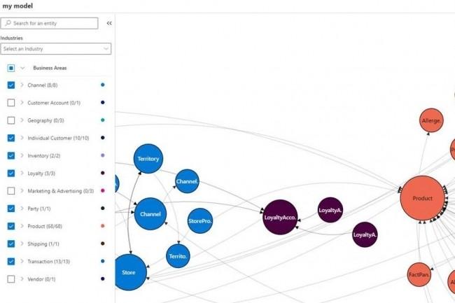 Un exemple en modélisation des données concernant l'un des 75 schémas verticaux d'ADRM. (crédit : ADRM)
