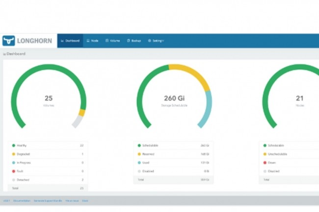 Gratuitement téléchargeable, Longhorn arrive avec sa propre interface utilisateur pour gérer les volumes de stockage et programmer les backups. (crédit : Rancher/CNCF)