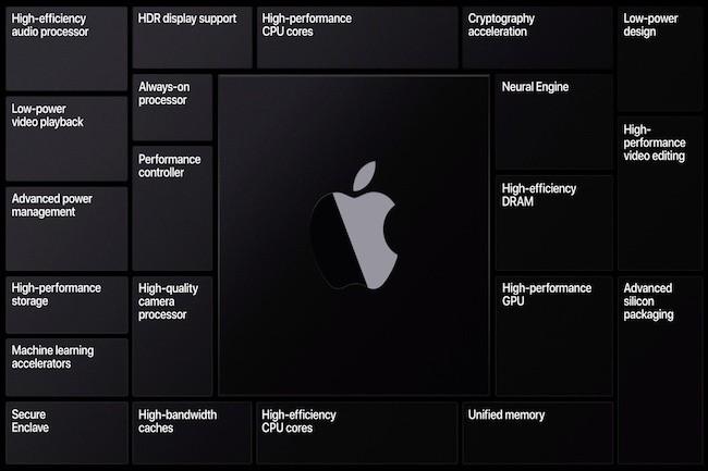 Dès cette année, Apple livrera des Mac intégrant ses propres processeurs ARM64.