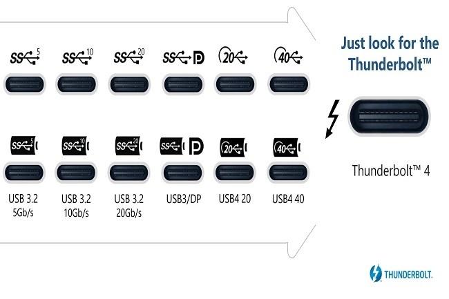 Intel propose toujours Thunderbolt comme une seule norme pour les gouverner tous, mais jusqu'à présent, la réalité a été compliquée. (Crédit Intel)