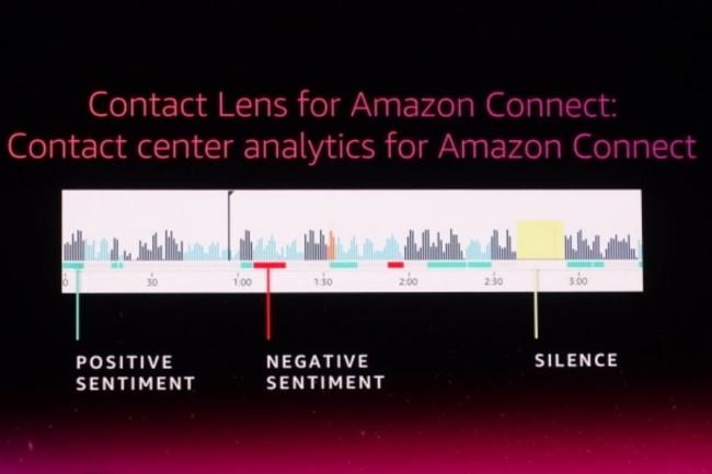D'ici fin 2020, Contact Lens d'AWS va permettre aux superviseurs d'être alertés en temps réel des éventuels problèmes en cours d'appels avec des prospects, clients, utilisateurs... (crédit : J.C.)