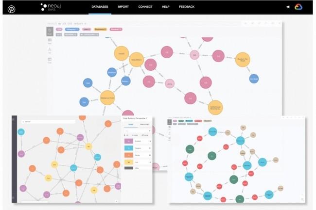 La database graphe Aura de Neo4j s'utilise sur la GCP de façon entièrement administrée, dans 7 configurations différentes. (Crédit : Neo4j)