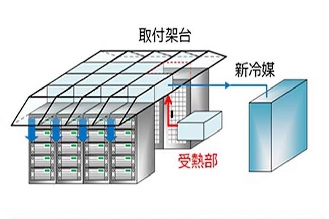 NEC et NTT expliquent que c'est la première fois qu'un gaz réfrigérant basse pression est utilisé pour le refroidissement par air d'un pod de datacenter. (Crédit NTT)