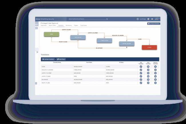 Le moteur analytique de jSonar sera au coeur des solutions des prochaines versions des outils d'Imperva. (Crédit jSonar)
