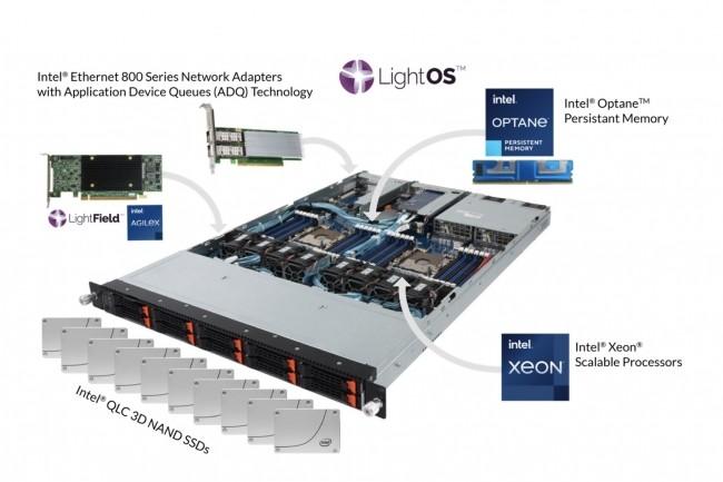 Intel fait briller le NVMe-oF/TCP avec le partenariat noué avec Lightbits Labs. (Crédit D.R.)