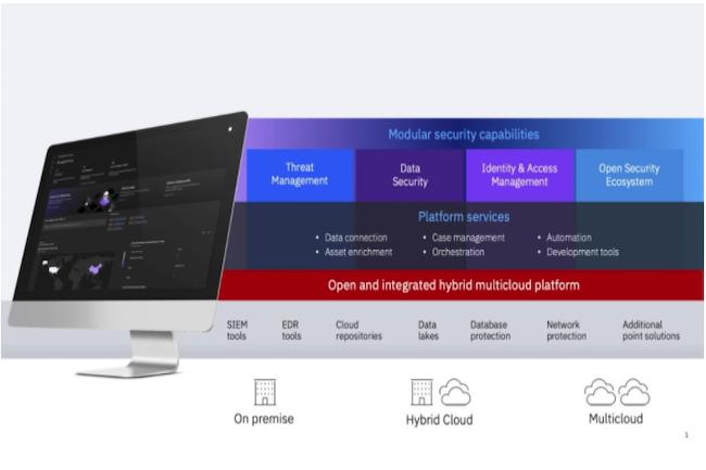 IBM ajoute des fonctionnalités à son pack de sécurité pour cloud hybride.