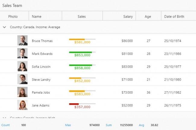 Des interfaces Web enrichies avec Ignite UI for Blazor