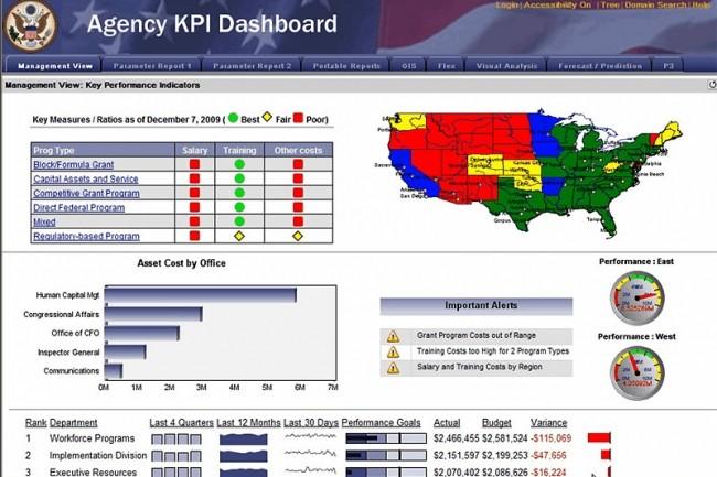 La plateforme BI du vétéran new-yorkais Information Builders est très utilisée par les services publics américains. (Crédit IBI)