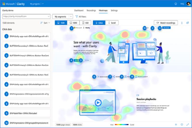 Gratuit comme Google Analytics, Microsoft Clarity analyse le comportement des visiteurs sur un site web. (Crédit Microsoft)