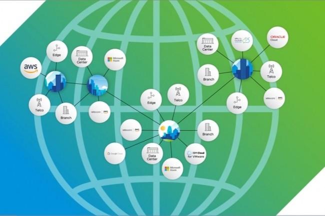 L'ajout de ces fonctionnalités Virtual Cloud Network concerne les familles de produits Tanzu, NSX et SD-WAN.
