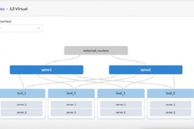 L'idée derrière SONiC est de simplifier l'échange de données de contrôle. (Crédit Apstra)