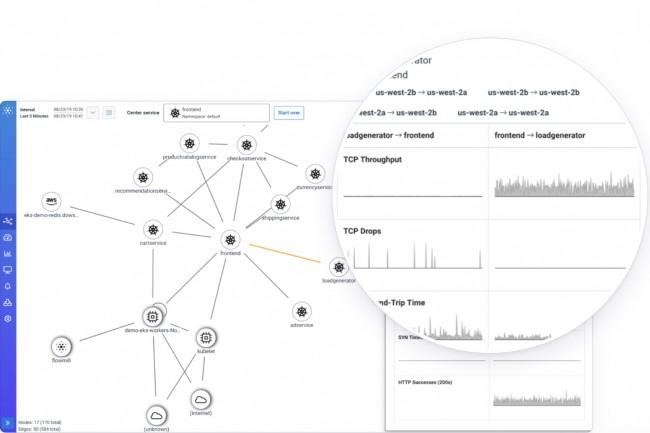 Dans les architectures cloud distribu�es, Flowmill, rachet� par Splunk, permet d'�valuer l'�tat global de chaque interaction entre les services et de mesurer les co�ts du trafic r�seau par service. (Cr�dit : Flowmill)
