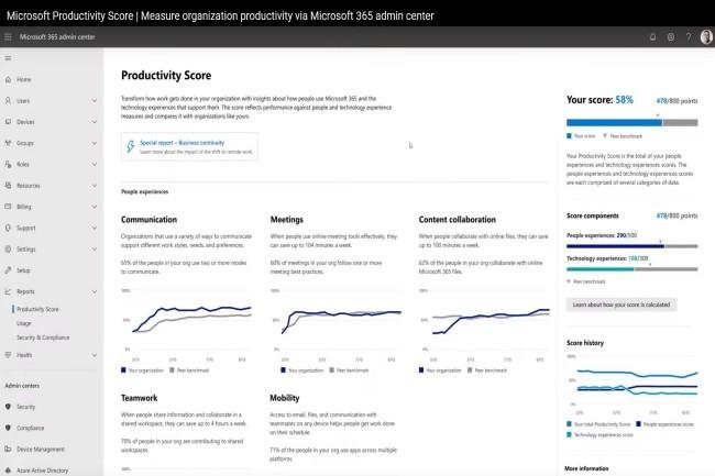Avec le score de productivité, Microsoft attribue un nombre de points sur 800 en fonction de différentes métriques d'utilisation de sa suite, ce qui fait bondir les défenseurs de la vie privée. (Crédit Photo : Microsoft)