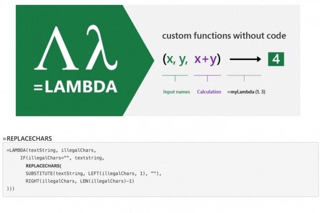 L'une des pièces manquantes des formules d'Excel était la récursivité. Lambda l'apporte. (Crédit : Microsoft)
