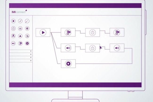 Cisco entend combiner la technologie d'Imimobile avec sa propre solution Webex Contact Center. (Crédit Imimobile)