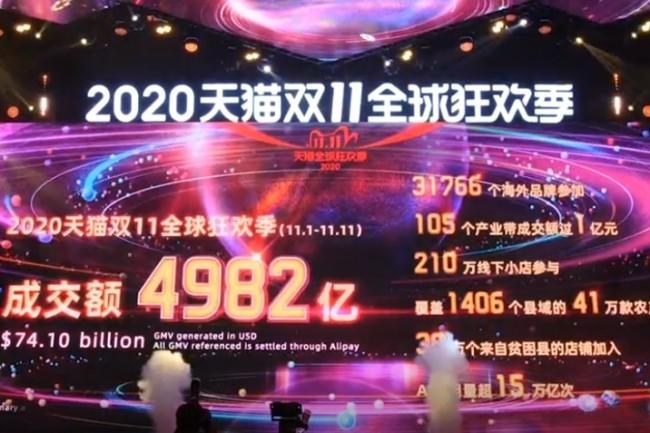 Lors de son dernier �v�nement promotionnel double 11 en Chine en novembre dernier, Alibaba a g�n�r� un record de ventes de 74,1 milliards de dollars en 11 jours. (cr�dit : Alibaba)