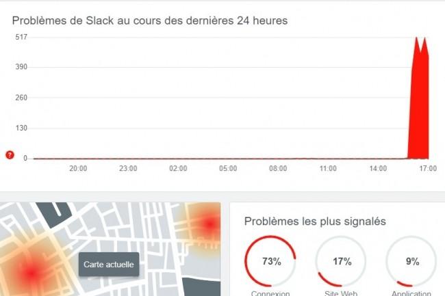 Slack débute 2021 avec une belle panne de service. (crédit : Downdetector)