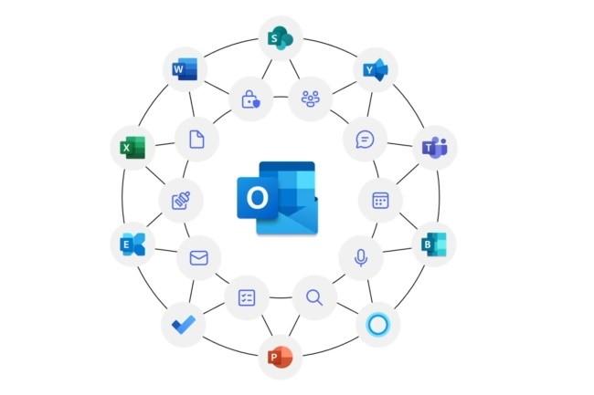 One Outlook pourrait amorcer l'unification des différentes applications de messagerie et d'agenda de Microsoft (Crédit Photo : Microsoft)
