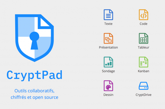 La suite d'applications CryptPad, sortie en v.4.0 comprend un traitement de texte, feuilles de calcul, des outils de code/markdown, de kanban, de présentation, de dessin et de sondage. (Crédit : CryptPad)