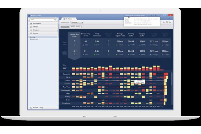 Nexthink a séduit les investisseurs sur sa plateforme prenant le pouls des collaborateurs sur leur usage de l'IT. (Crédit Photo: Nexthink)