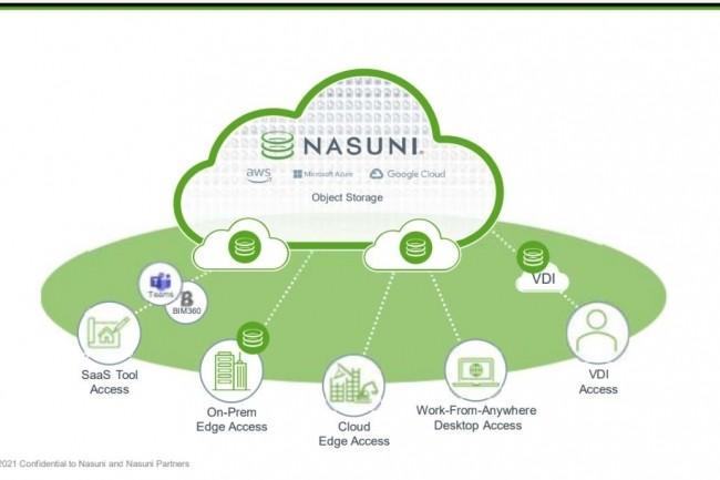 Un stockage nativement cloud chez Nasuni. (Crédit Nasuni)