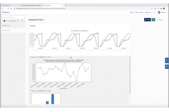La possibilité d'intégrer des notebooks à TrendMiner laisse aux utilisateursle choixsur les bibliothèques de data science et de visualisation de données. (Crédit : TrendMiner)