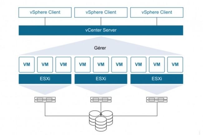 Les failles CVE-2021-21972 et CVE-2021-21973 concernant vCenter ont �t� signal�es � VMware par�Mikhail Klyuchnikov�de Positive Technologies. (Cr�dit : VMware)