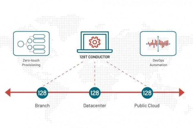 Juniper intègre la technologie SD-WAN de 128 Technology à sa plate-forme d'IA et dévoile un commutateur d'accès sécurisé.