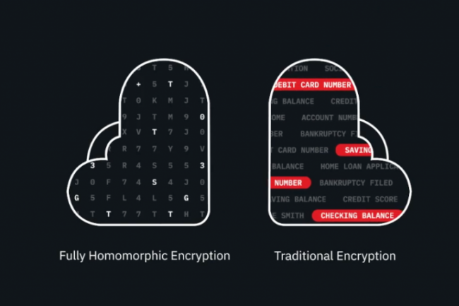 Intel et Microsoft se joignent à l'effort de laDarpapour accélérer le cryptage entièrement homomorphe déjà initié par Fujitsu Lans, IBM ou ShieldIO. (Crédit IBM)