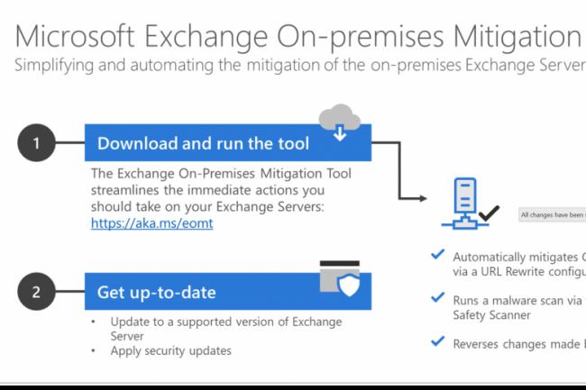 L'outil de détection et de remédiation des vulnérabilités Exchange est accessible depuis un répertoire Github. (crédit : Microsoft)