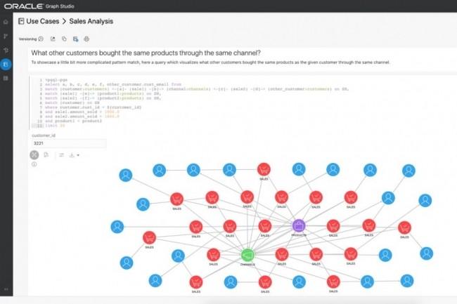 Parmi les outils intégrés par Oracle à Autonomous Data Warehouse,Graph Studioapporte descapacités de visualisation des données en graphe,permettant par exemple de comprendre comment interagissent les clientspour détecter les influenceurs ou des fraudes. (Crédit : Oracle)