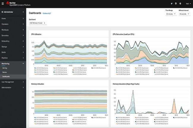 Reposant sur OpenShift Container Platform, la déclinaison Platform Plus ajoute des éléments d'observabilité et de gestion des clusters Kubernetes. (Crédit Photo: Red Hat)
