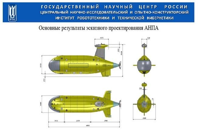 Une backdoor dans le malware Royal Road vise les sous-marins nucléaires russes