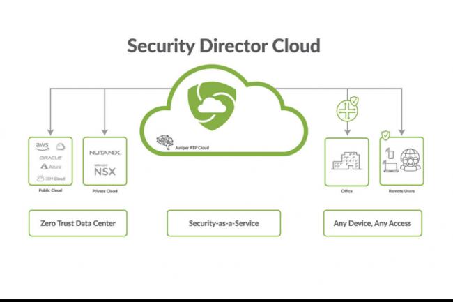 Security Director Cloud apprend les politiques et les configurations des clients et les synchronise avec les pare-feux sur site. (Cr�dit Juniper)