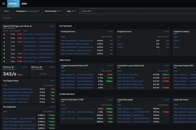 Entre 2019 et 2020, Splunk a réalisé plusieurs acquisitions ciblées dont celle de Plumbr sur le Real User Monitoring dont l'offre est devenue Splunk RUM. (Crédit : Splunk)