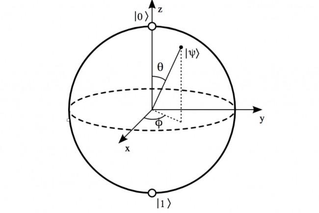 En ouvrant une formation en informatique quantique, l'Afti-Numérique se place en tête des organismes d'enseignement dans cette discipline. (Crédit photo : Wikipedia/Bloc sphere/Smite-Meister/CC BY-SA 3.0)